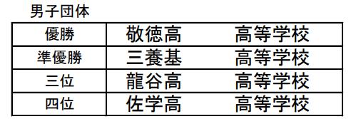 f:id:no-kendo-no-life:20190612131149p:plain
