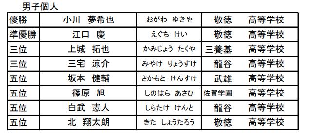 f:id:no-kendo-no-life:20190612131349p:plain