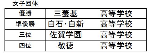f:id:no-kendo-no-life:20190612131459p:plain