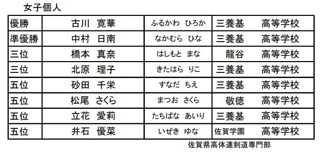 f:id:no-kendo-no-life:20190612131706p:plain