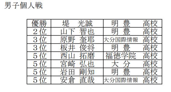 f:id:no-kendo-no-life:20190613074257p:plain