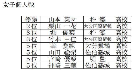 f:id:no-kendo-no-life:20190613074830p:plain