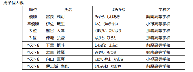 f:id:no-kendo-no-life:20190615081810p:plain