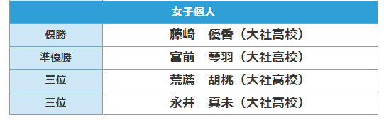 f:id:no-kendo-no-life:20190616205242p:plain