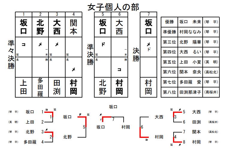 f:id:no-kendo-no-life:20190620130243p:plain