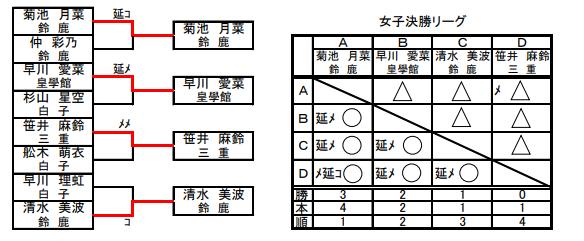 f:id:no-kendo-no-life:20190622071238p:plain
