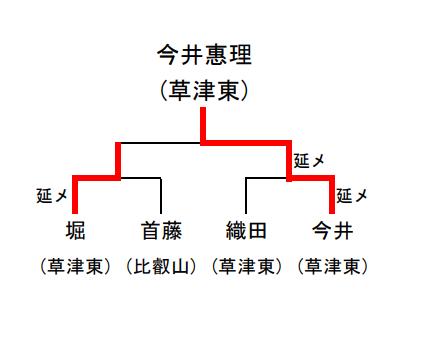 f:id:no-kendo-no-life:20190622173224p:plain