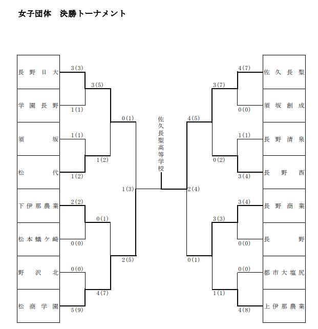 f:id:no-kendo-no-life:20190625125119p:plain