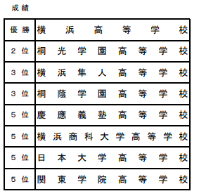 f:id:no-kendo-no-life:20190626224936p:plain