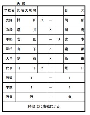 f:id:no-kendo-no-life:20190626225407p:plain