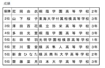f:id:no-kendo-no-life:20190626225748p:plain