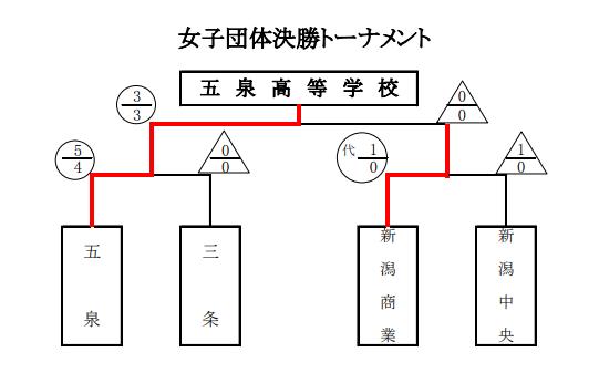 f:id:no-kendo-no-life:20190702125755p:plain