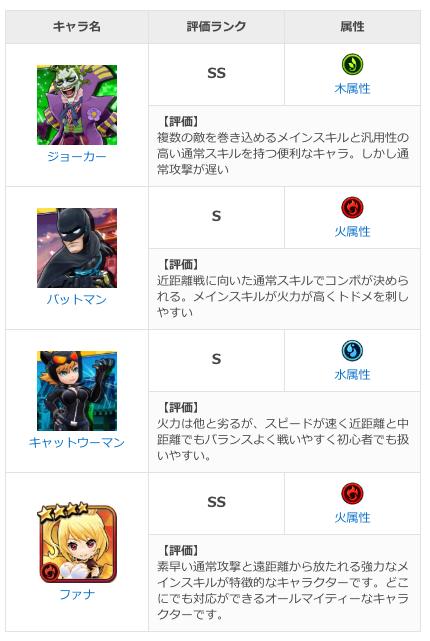 【バクモン】ニンジャバットマンのコラボ開始!早速ガチャ11連回してみた!