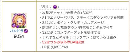 【白猫】凱旋ガチャ第1弾スタート!モンストガチャと合わせて33連回した結果...
