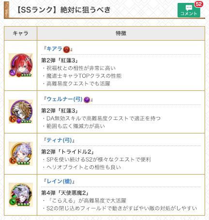【白猫】凱旋ガチャ第2弾とシェアハウスガチャ合わせて33連回した結果...!