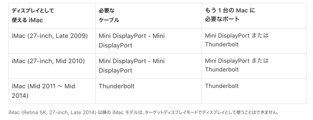 最近のiMacはターゲットディスプレイモードが使えなくなったらしい