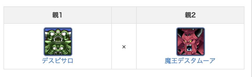 【テリワンSP】スカウトQゴールデンで必要になるデスピサロの4体配合を効率的に行う方法