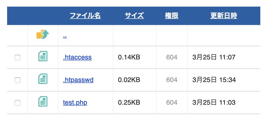 Basic認証で.htpasswdを設置した際に500インターナルサーバーエラーが発生した場合の対処法