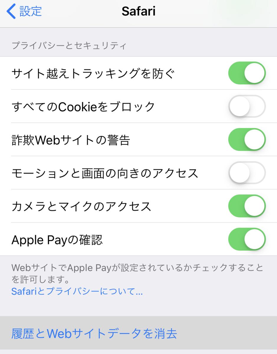 iPhoneのSafariでスーパーリロード(キャッシュクリアして強制的にロード)する方法