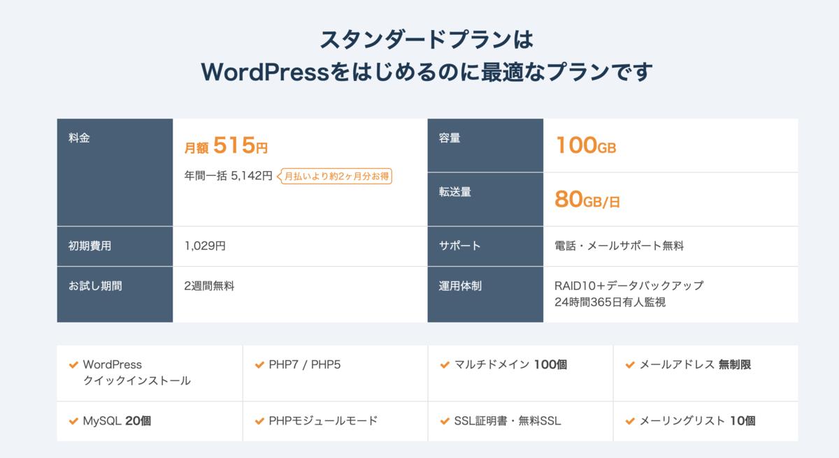 WordPressサイトをさくらのレンタルサーバーからエックスサーバーに引越しする際につまづいたことまとめ