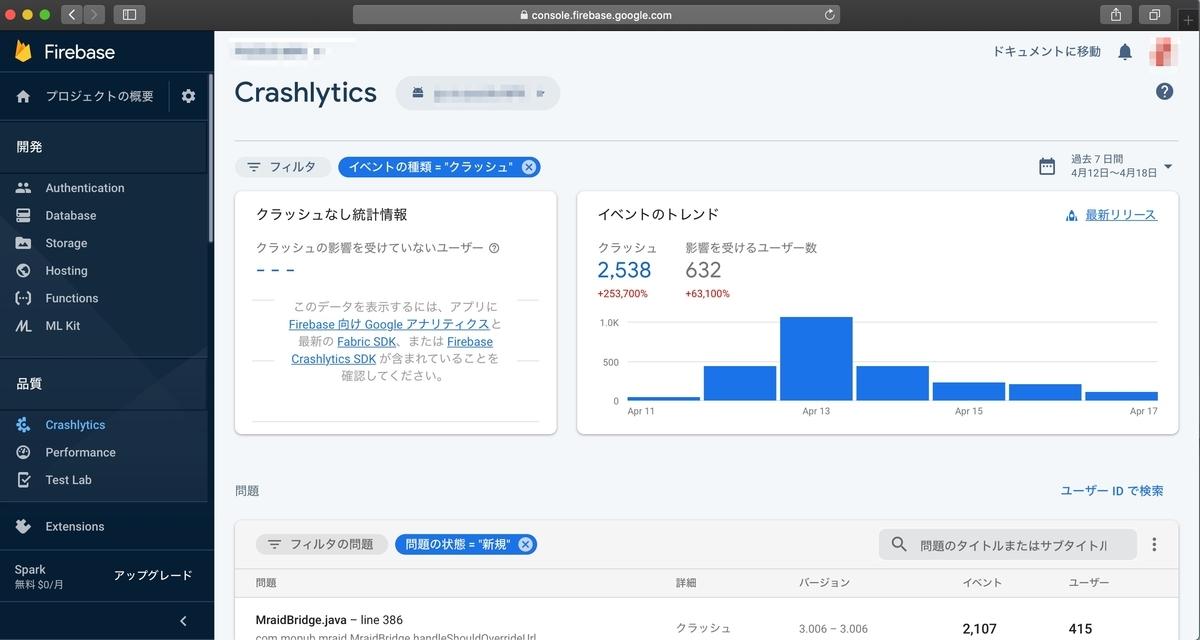 Firebase Crashlyticsはリリース後のアプリ不具合調査にかなりおすすめ!