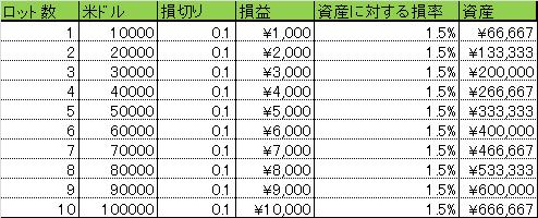 f:id:no1497:20161230211808p:plain
