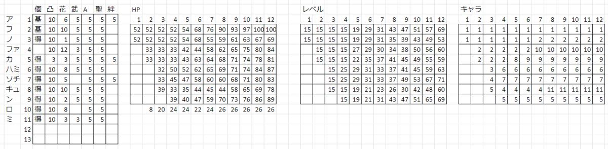 f:id:no_buhiko:20210114013310p:plain