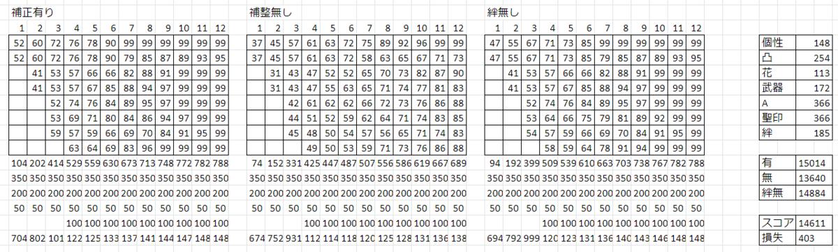 f:id:no_buhiko:20210114014858p:plain