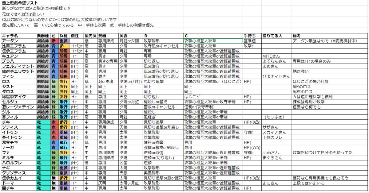 f:id:no_buhiko:20210117212601p:plain