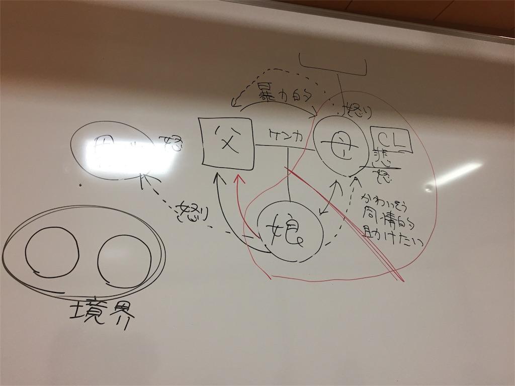 f:id:noacocomiruku-3:20170305145136j:image