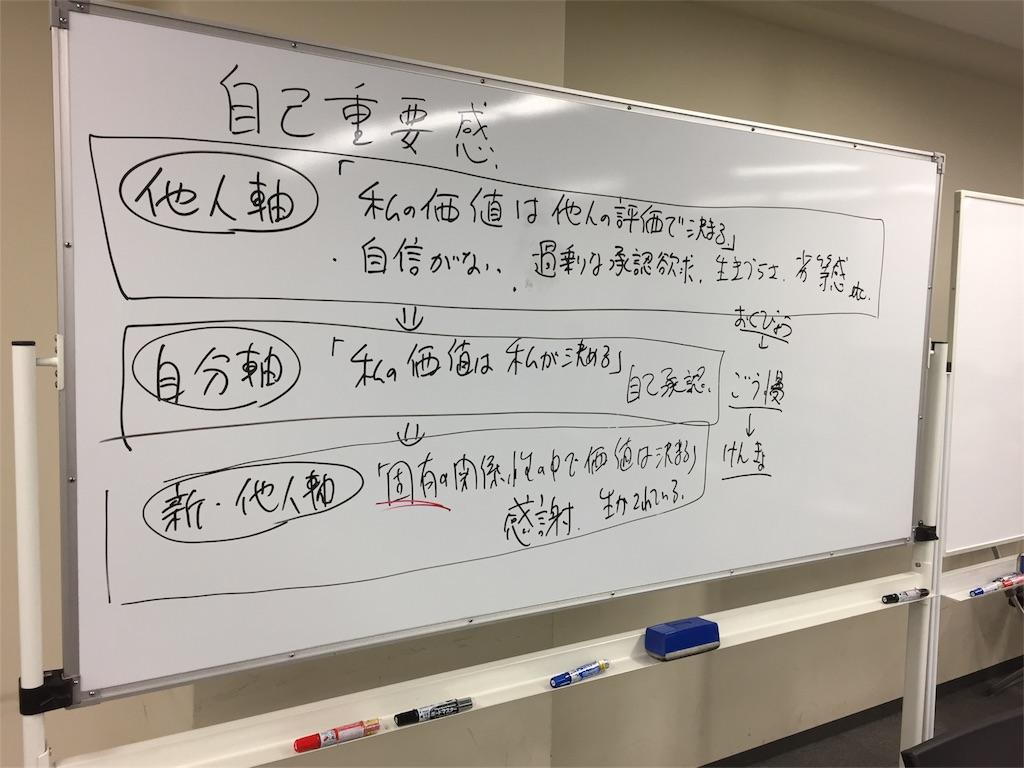 f:id:noacocomiruku-3:20170318153742j:image