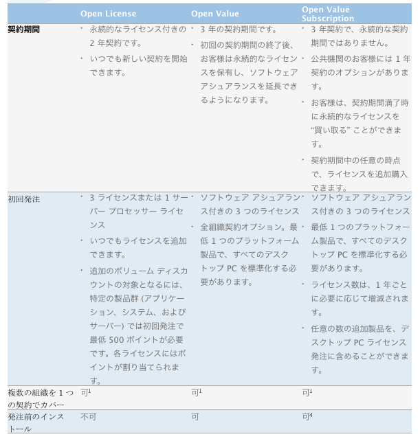 f:id:noanohakobune:20130412210720p:image