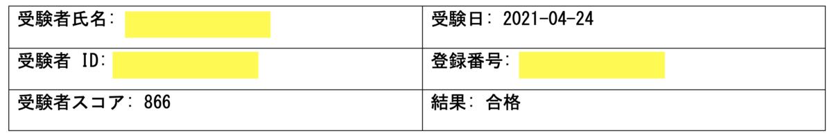f:id:noawareofgain-09:20210507231817p:plain