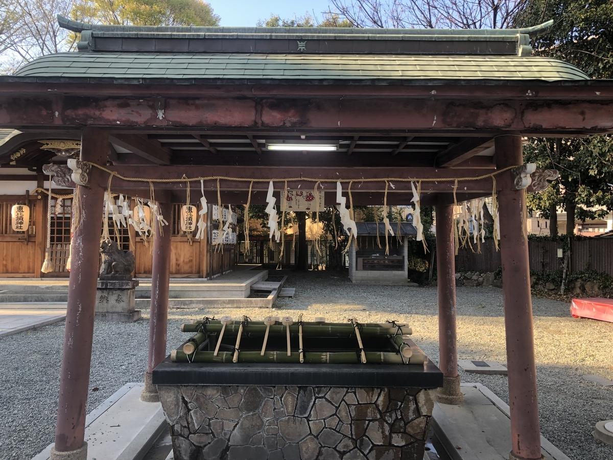 呉服神社の手水舎