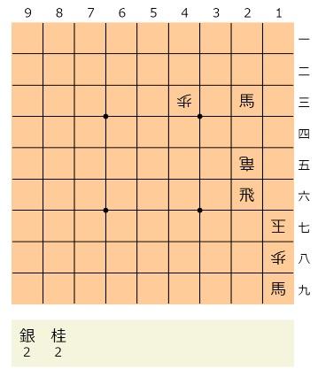 f:id:nobel-komine:20210221080125j:plain