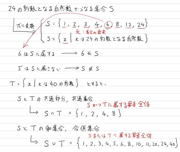 f:id:nobi2saku:20190203223433j:plain