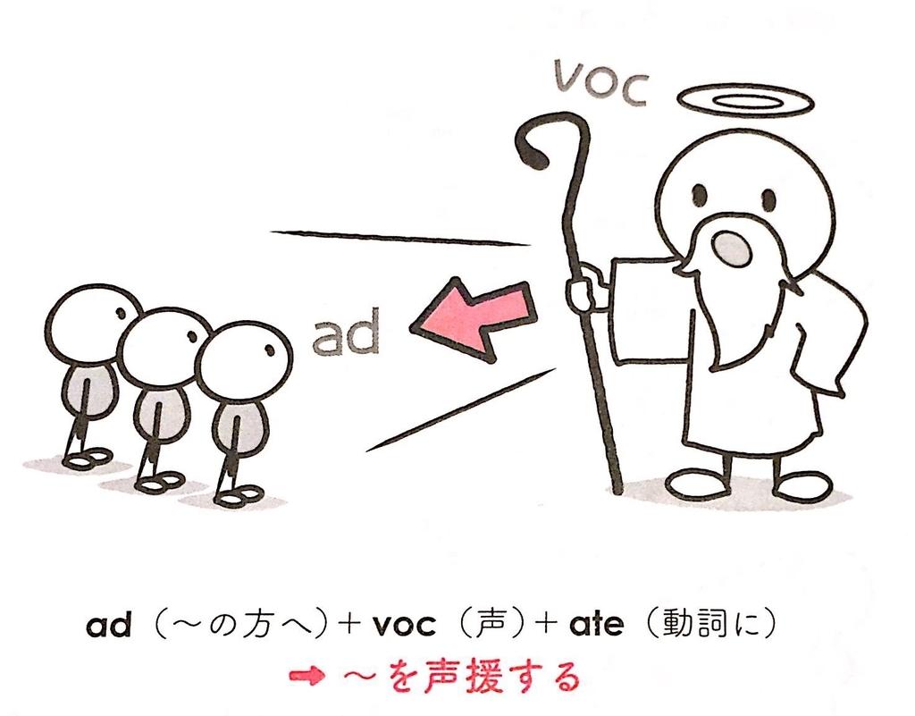 f:id:nobi2saku:20190210222112j:plain