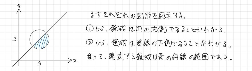 f:id:nobi2saku:20190220214150j:plain