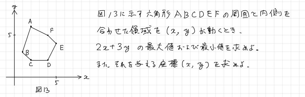 f:id:nobi2saku:20190220214212j:plain
