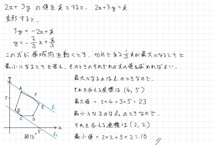 f:id:nobi2saku:20190220214227j:plain