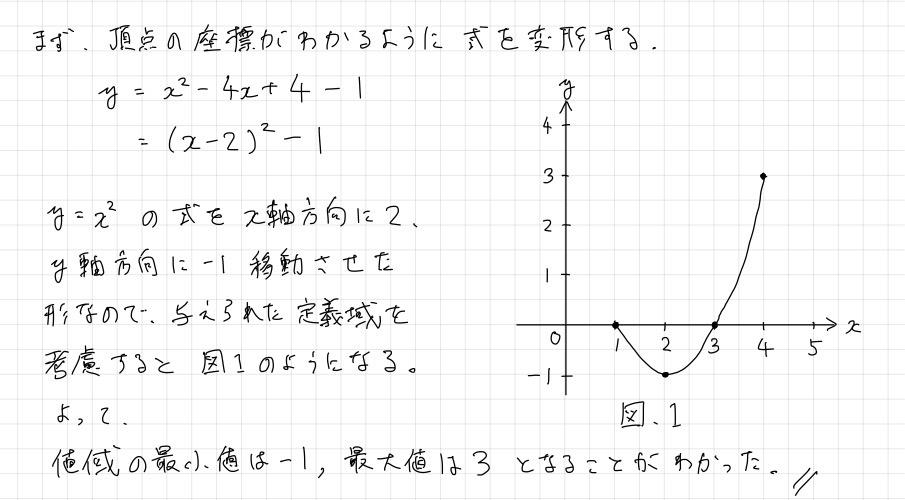 f:id:nobi2saku:20190417102804j:plain