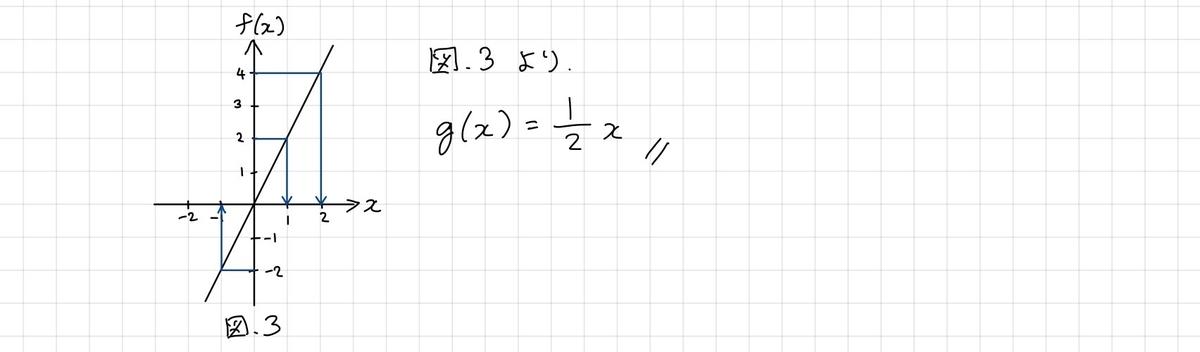f:id:nobi2saku:20190417105621j:plain