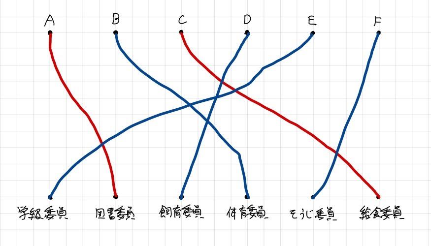 f:id:nobi2saku:20190417113947j:plain