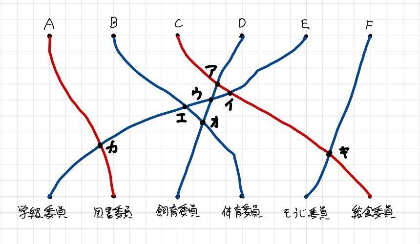 f:id:nobi2saku:20190417114132j:plain