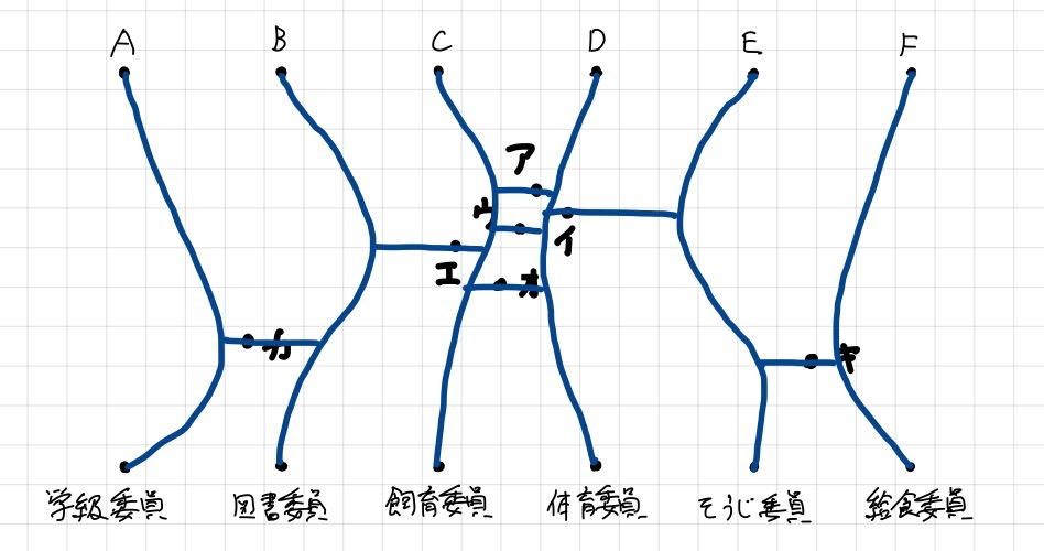 f:id:nobi2saku:20190417114349j:plain