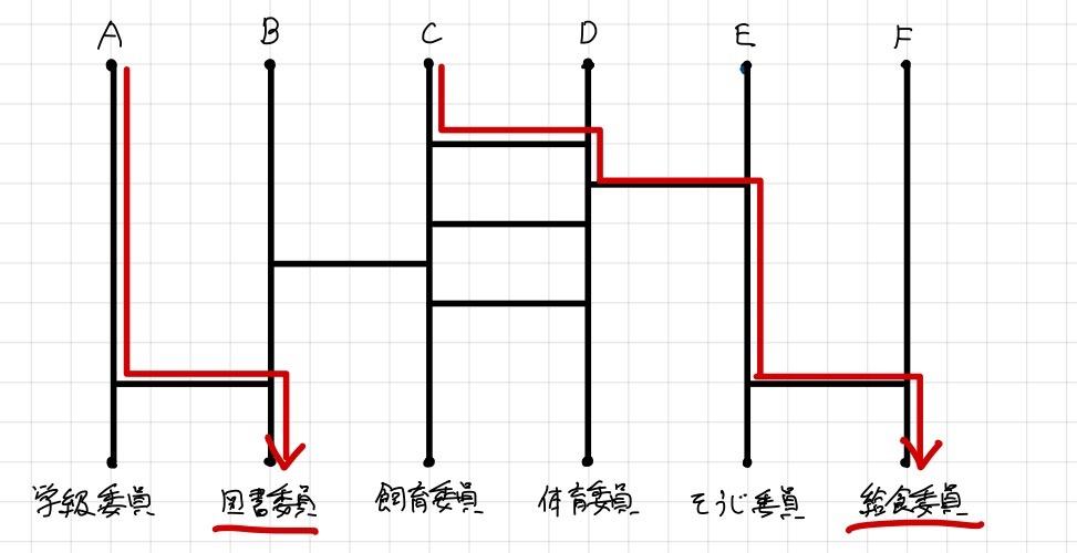 f:id:nobi2saku:20190417114452j:plain
