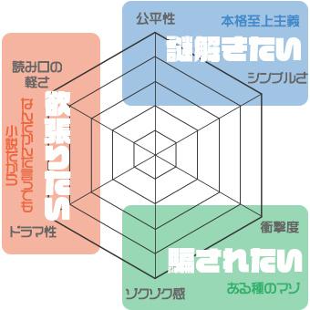 f:id:nobi2saku:20190504172951j:plain