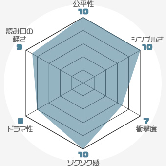 f:id:nobi2saku:20190504233817j:plain