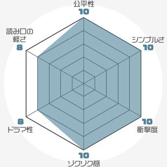 f:id:nobi2saku:20190504234329j:plain