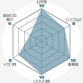 f:id:nobi2saku:20190507152415j:plain